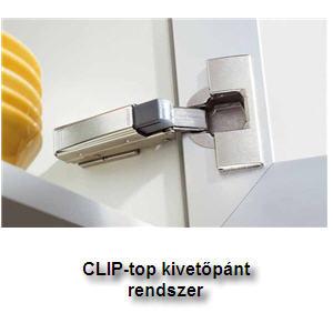 CLIP-TOP